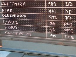 Photo of   CIC Battle group roster
