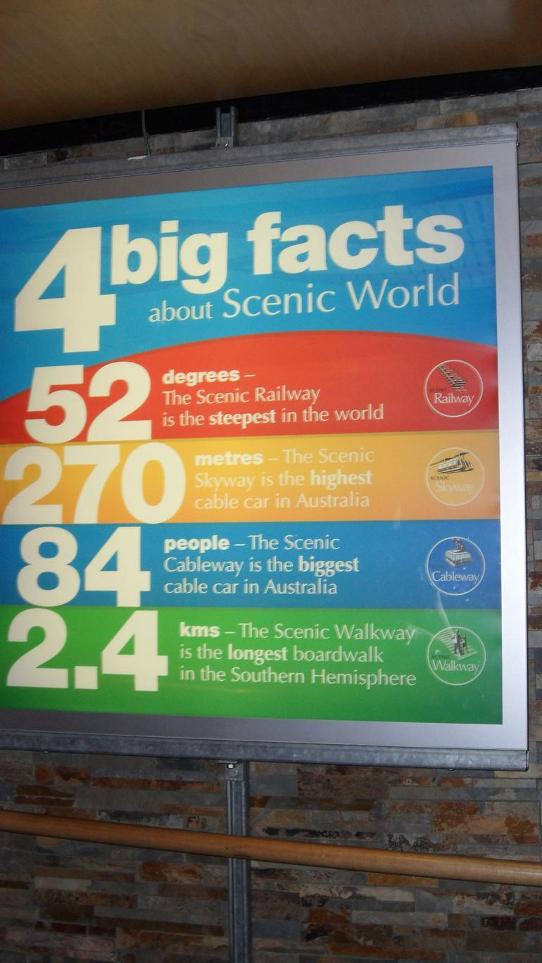 Scenic World facts - Sydney