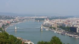 The view in Budapest, Jan - August 2015