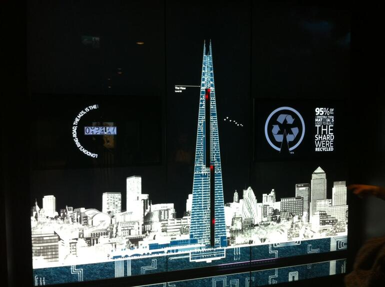 A model of the scale - London