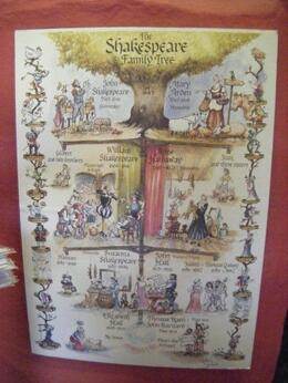 Shakespeare Family Tree - July 2008