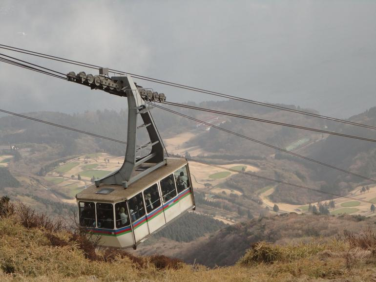 Cable car - Tokyo