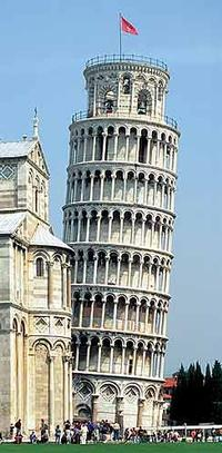 3-Day Italy Trip: Florence and Pisa
