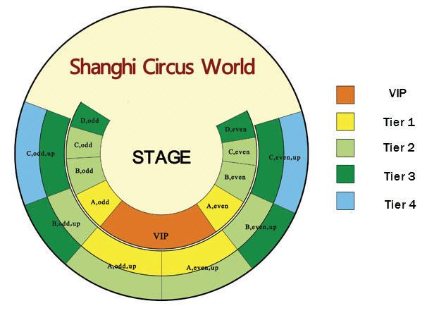 shangai-salle-etat-position