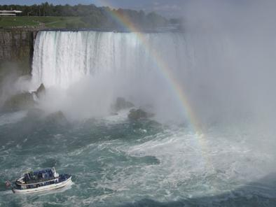 Niagara Falls Day Trip From New York By Air With Prices