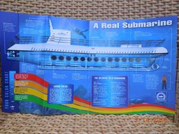 Information about the submarine. , Alicia D - July 2016