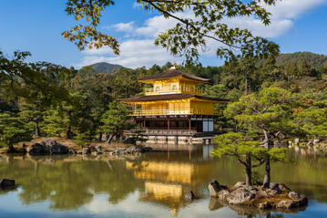 Top Sites to Visit in Kyoto
