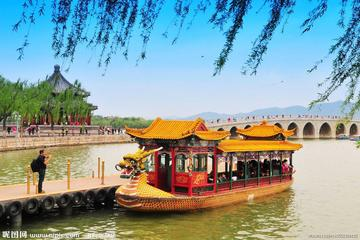 VIP Private 1 day no shopping tour:Forbidden city Temple of Heaven Summer palace