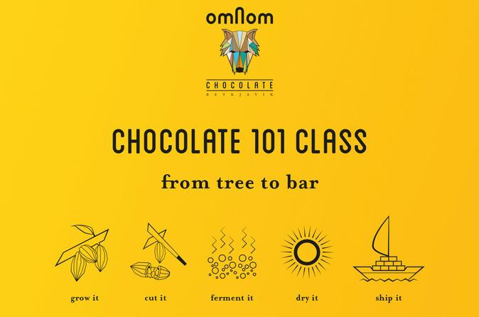 Omnom Factory Tour